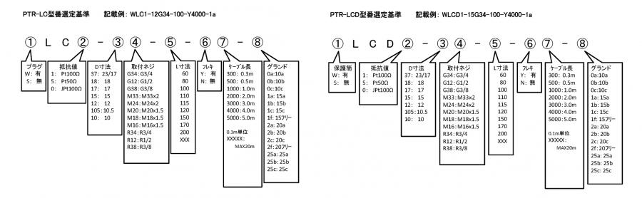 PTR-LC format