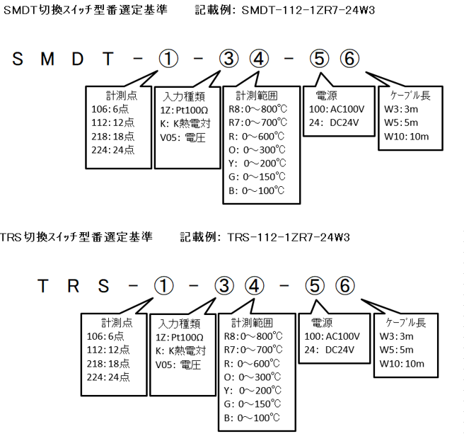 温度計 切換スイッチ SMDT, TRS 形式