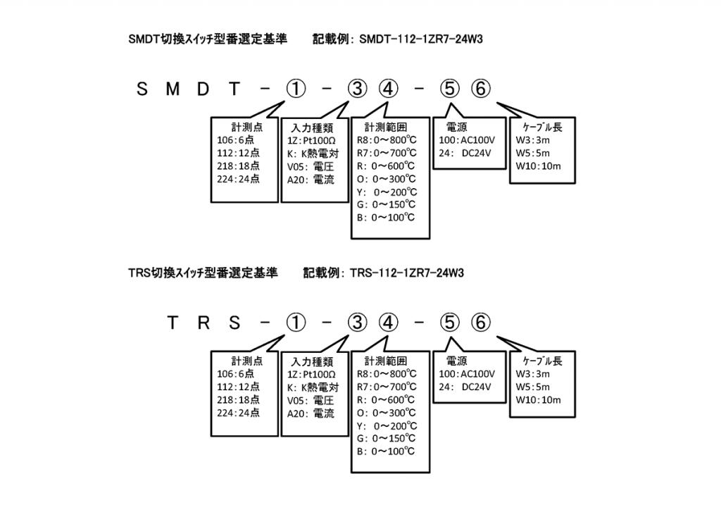 温度计切换开关 SMDT, TRS 格式